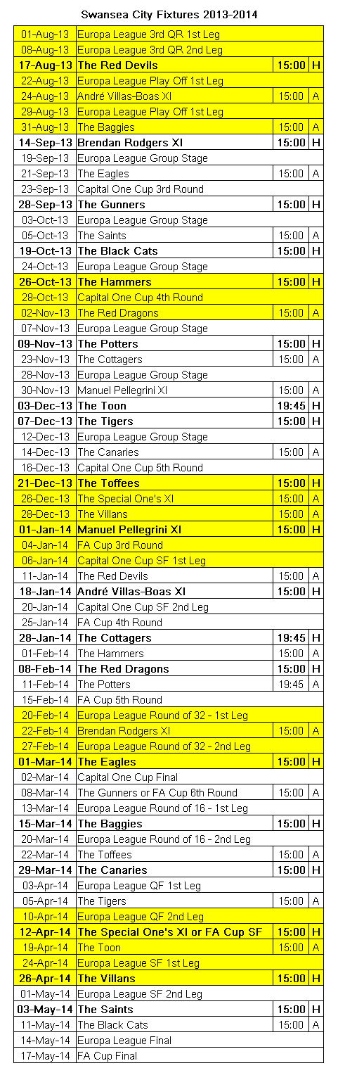 Swans Fixtures 2013-2014 Season